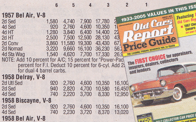 classic-car-price-guide