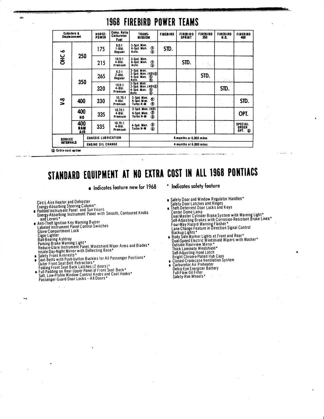pontiac historic services documentation