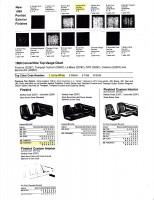 firebird-phs-trim-sheet